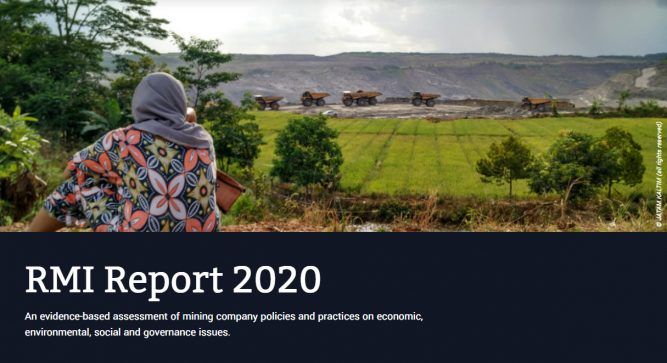 responsible mining index 2020